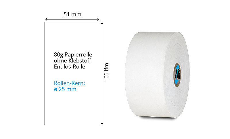 Thermo-Papierrolle endlos