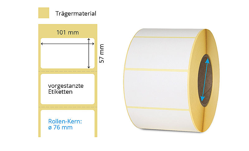 Thermotransfer Etiketten-Rolle