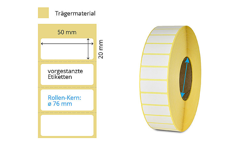 Etiketten Thermotransfer