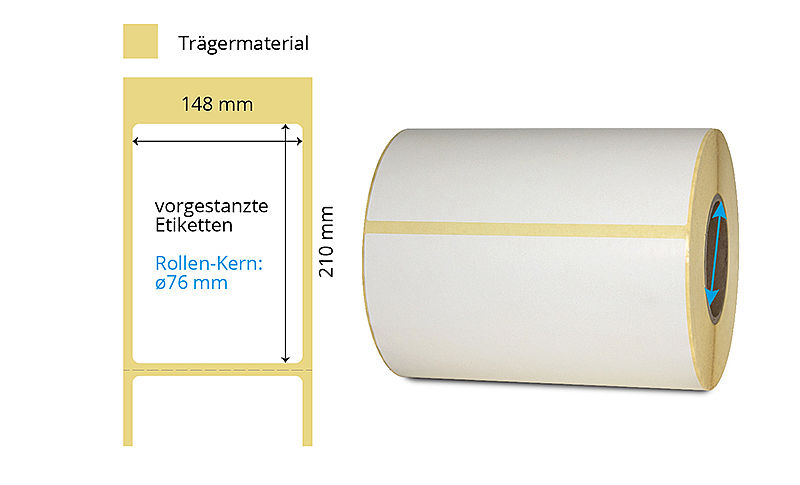 Etiketten Thermotransfer Papier