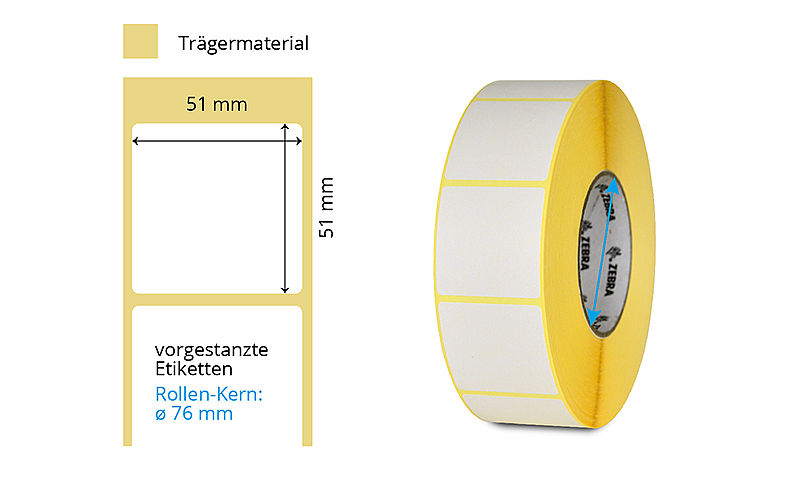 Papieretiketten Thermotransfer Rolle