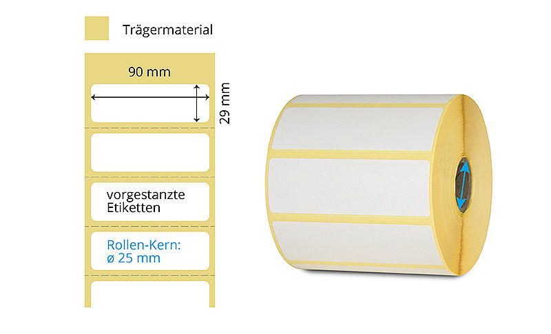 Thermotransfer Klebeetiketten