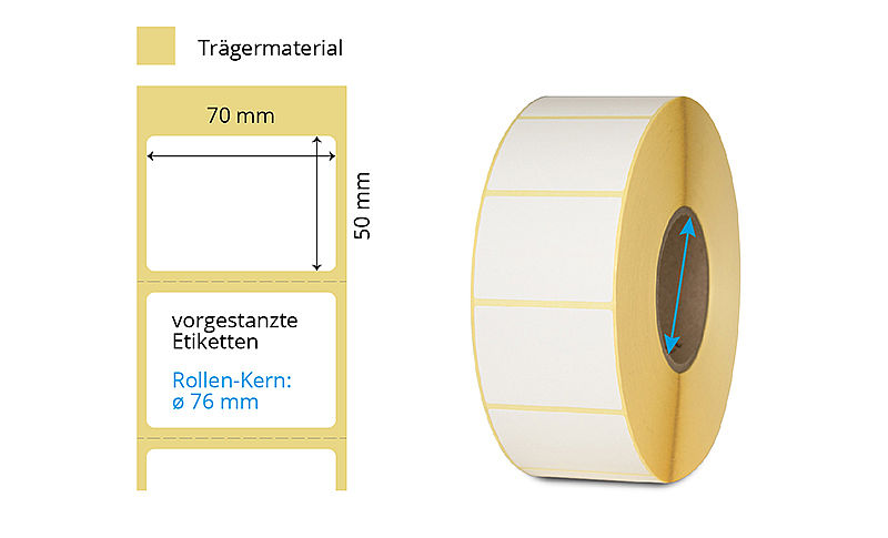 Papier Thermotransfer Etiketten