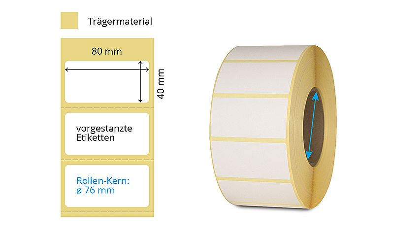 Etikettenrolle Thermo-Transfer
