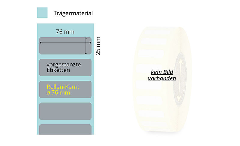 Thermotransfer Etiketten Typenschilder silber