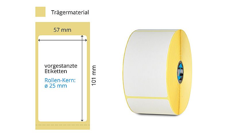 Thermotransfer Papieretiketten Rolle