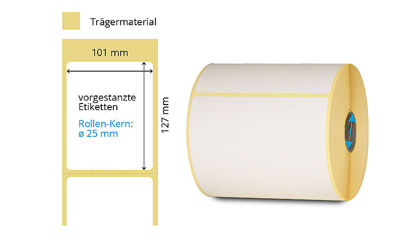 Etikettenrolle Thermotransfer