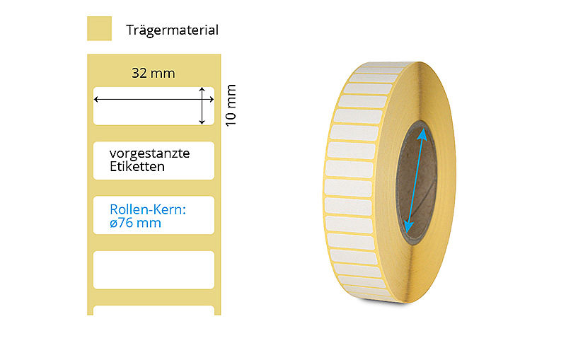 Papier Etiketten Rolle Thermotransfer