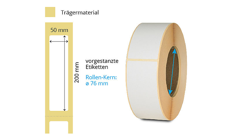 Thermo-Etikettenrolle