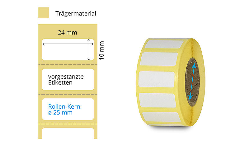 Thermotransfer Rollenetikette