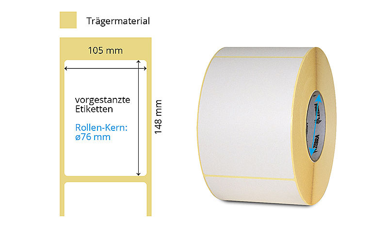 Thermotransfer Etiketten auf Rolle