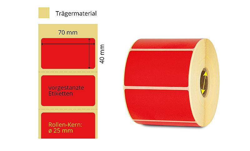 Rote Thermotransfer Etikettenrolle