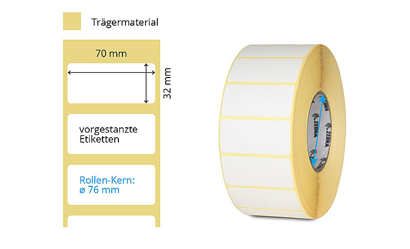 Thermotransfer Papieretiketten
