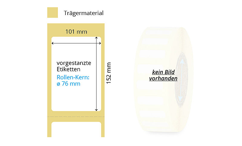 Thermo Etikettenrolle