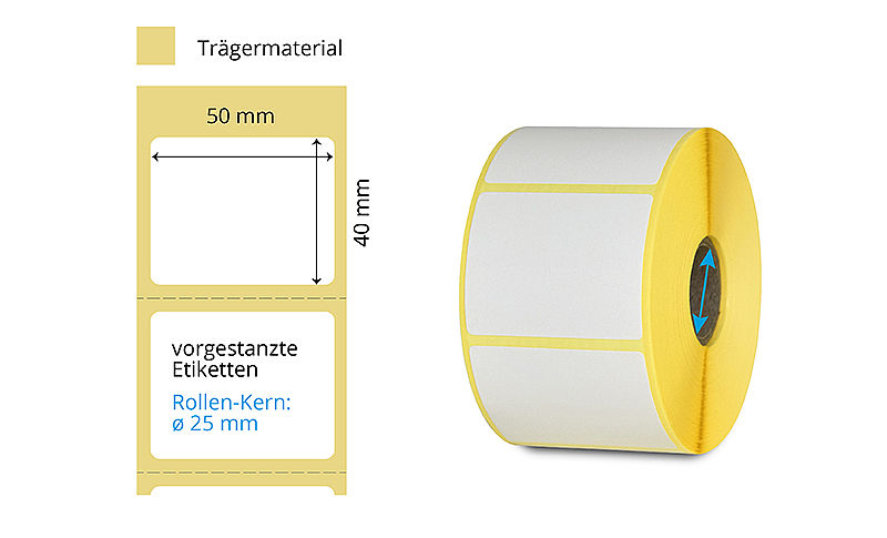Papieretiketten Thermotransfer-Rolle