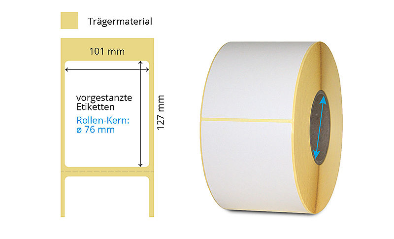 Thermotransfer-Etiketten auf Rolle
