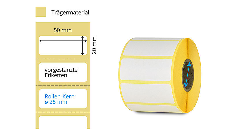 Papieretiketten-Rolle Thermotransfer