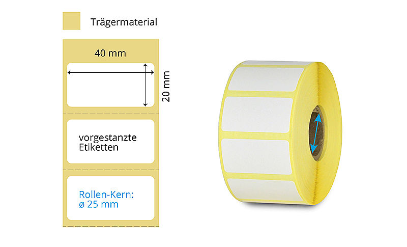 Thermotransfer Rollenetiketten