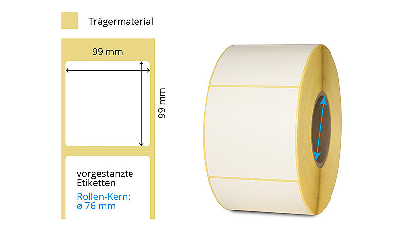 Thermotransfer Etiketten