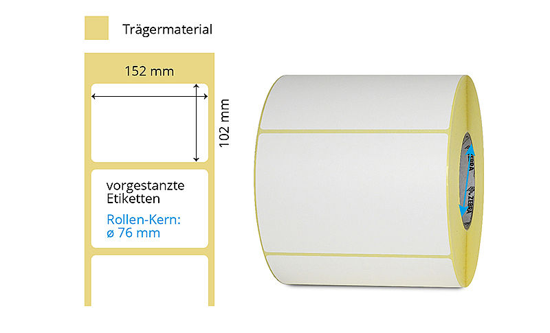 Papier Etikettenrolle weiss Thermotransfer