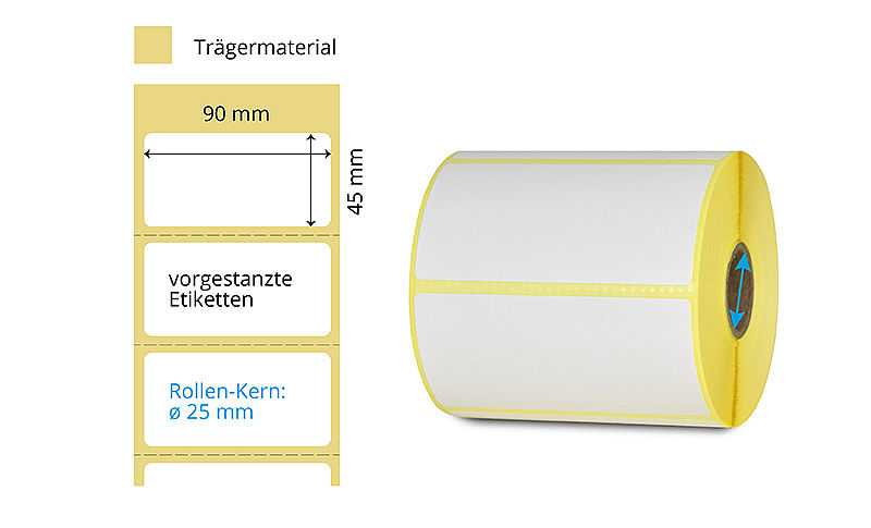 Thermotransfer Haftetiketten Rolle