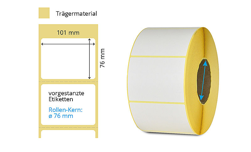 Etikettenrolle Thermotransfer Papier