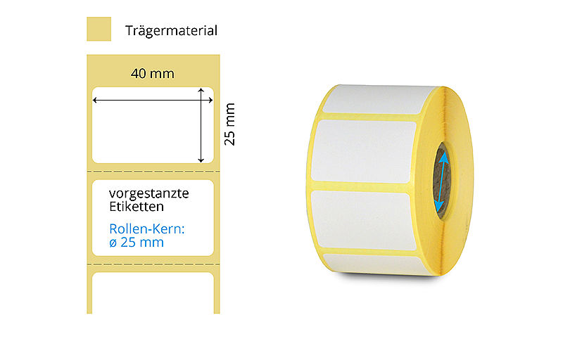 Thermotransfer Etikettenrolle