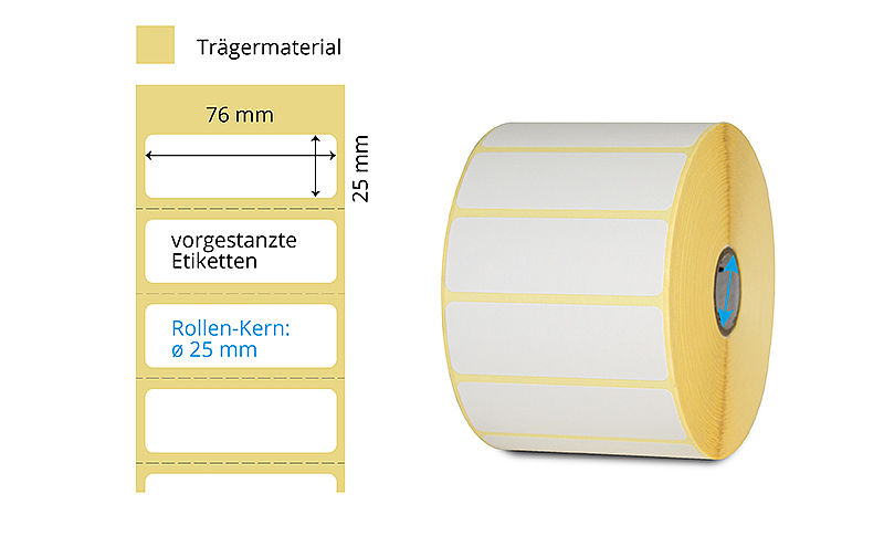 Thermotransfer Papier Etikettenrolle
